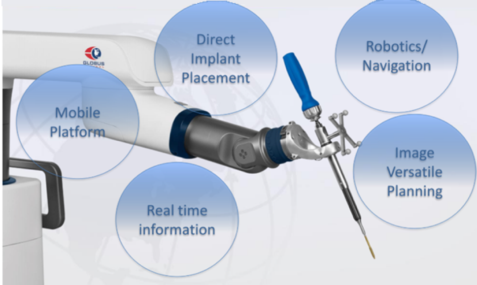 Navigational Robotic Percutaneous Spine Surgery
